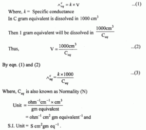 What is molar conductance