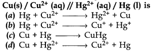 Electrochemistry MCQs with Answers,